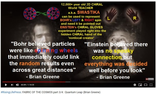 Fabric of Cosmos Einstein Bohr and the 2D chiral World TEACHER