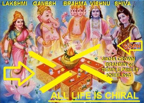 Lakshmi, Ganesha, Brahma, Vishnu, Shiva Protoypes from the printer's sample book. gift of FIRE ALL LIFE IS CHIRAL SIKHA QOPH