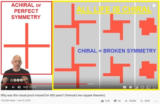 Mathologer FERMAT ACHIRAL CHIRAL ALL LIFE IS CHIRAL