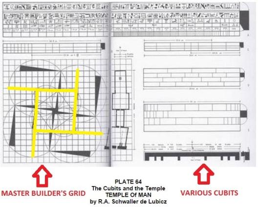 Schwaller plate 64 Temple of Man1