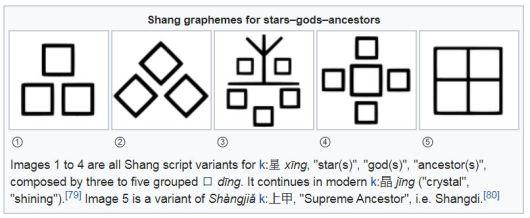Celestial Pole Shang STAR GODS ANCESTORS