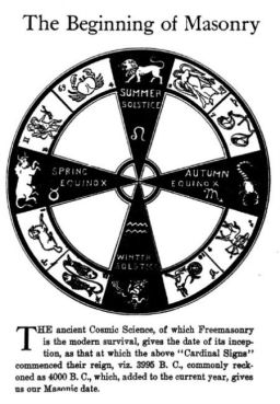 Hermetic Masonry by Frank C. Higgins