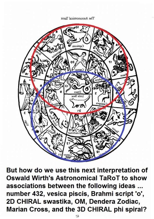 Oswald Wirth Tarot of Magicians Sky Constellation MIRROR image Map vesica piscis