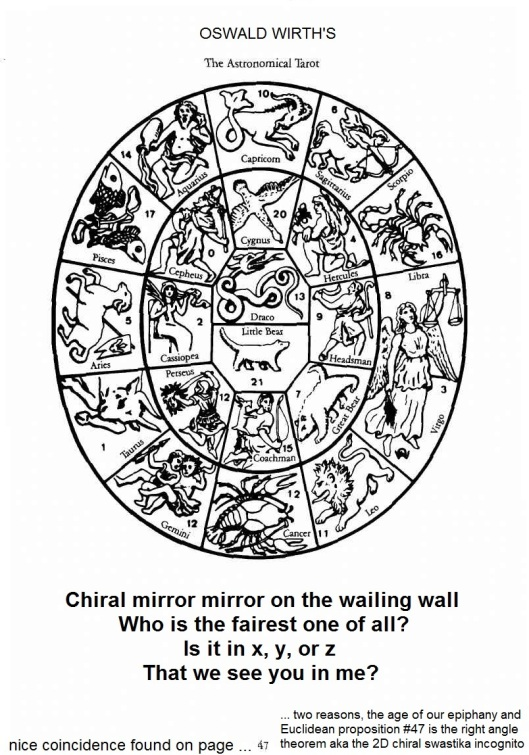 Oswald Wirth Tarot of Magicians Sky Constellation MIRROR Map CHIRAL MIRROR