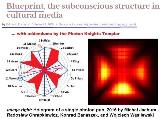 Edmond Furter BLUEPRINT Photon ARCHETYPE with addendums single photon