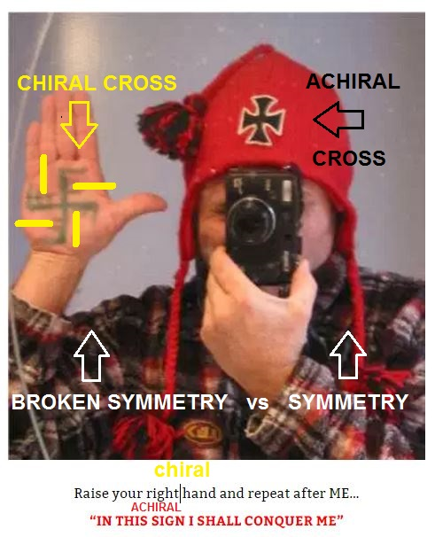 Photon Knights Templar raise your right hand chiral vs achiral RED HAT