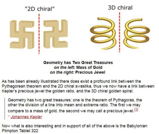 2D 3D kepler triangle mass of gold precious jewel