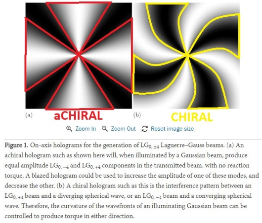 fabe63b82142f achiral vs chiral holograms with highlights