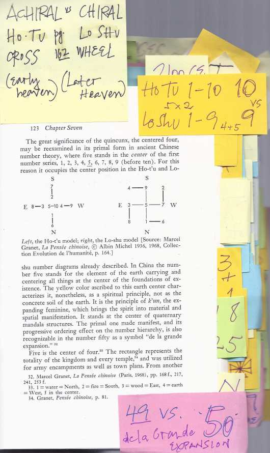 Von Franz Marie Louise Number and Time pg 123 CHIRAL Lo Shu and