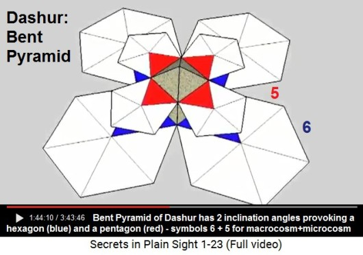 Bent Pyramid inclination-angles-hexagon+pentagon+square base -symbols-6+5+4