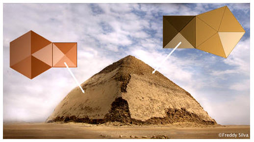 BENT pyramid SYMMETRICAL ACHIRAL base and ASYMMETRICAL CHIRAL top