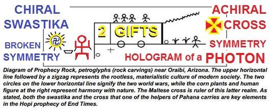 Hopi two gifts ACHIRAL Maltese Cross and CHIRAL SwaStika ShoStik