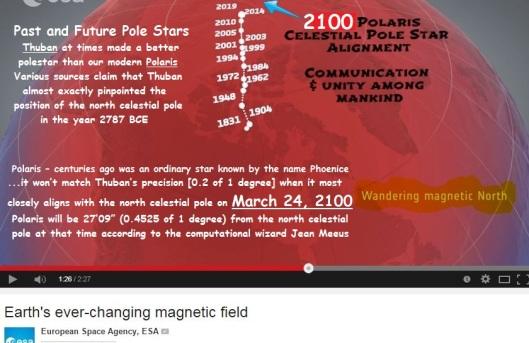 2100 CE polaris pole star alignment