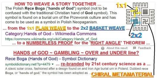 rece boga hands of god Plain weave vs Basket Weave