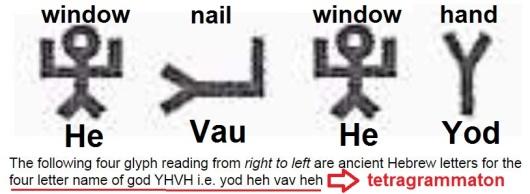 YHVH ancient hebrew tetragrammaton