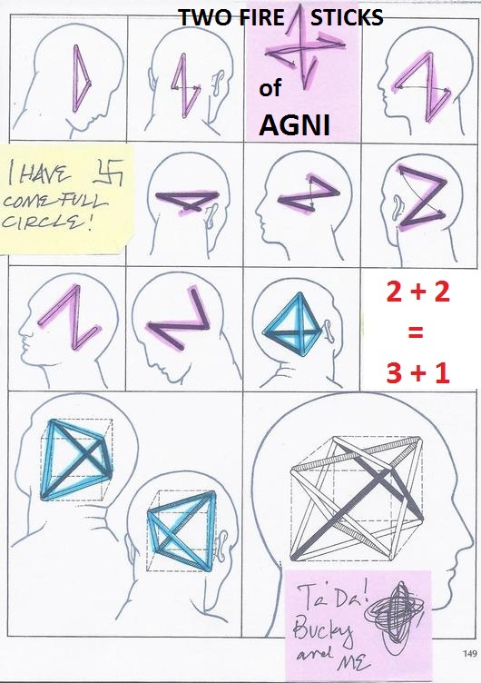 Bucky Fuller and ME+me science-of-triangles merkaba Agni