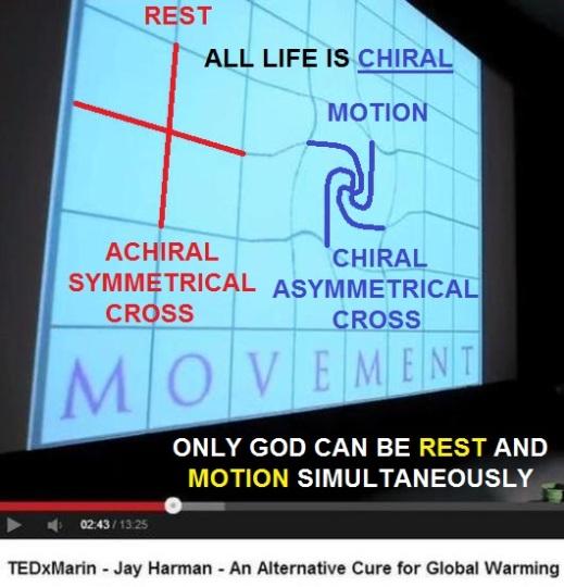 canevas and movement Jay Harman CHIRAL ACHIRAL