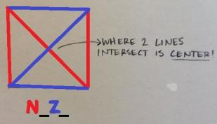 NZ and X two lines intersect