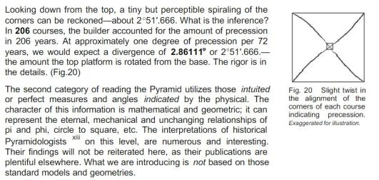 New Perspectives On The Great Pyramid Pt. 1 Ancient Data Base scribd TWIST in Great Pyramid