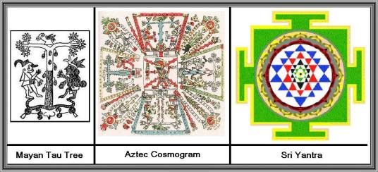Aztec Cosmogram and Sri Yantra