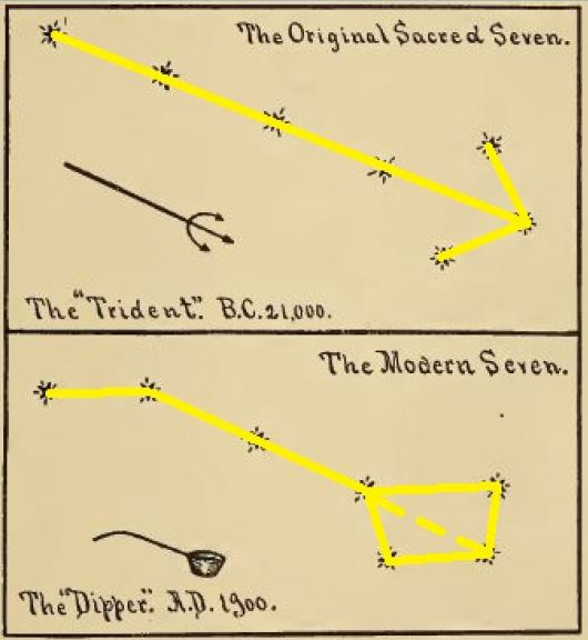 Trishakti Trident linked to Atlantis 22,000 BCE taken from Mystic Test Book O.H. Richmond highlighted in yellow
