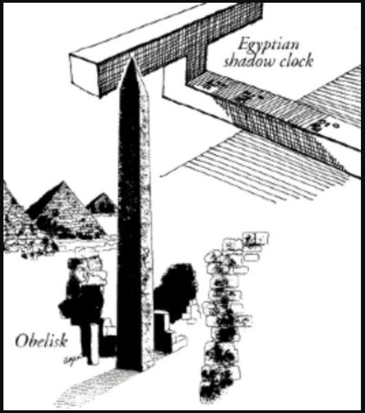 3500 BCE Egyptians Created the earliest obeliskgnomon (based on shadow)