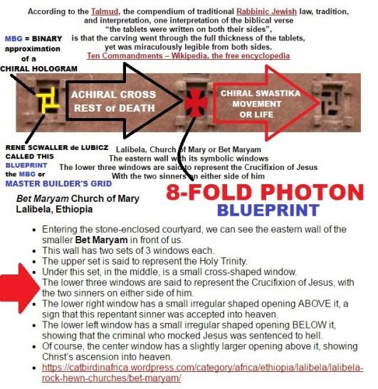 chiral Lalibela PHOTON cross and swastika MBG