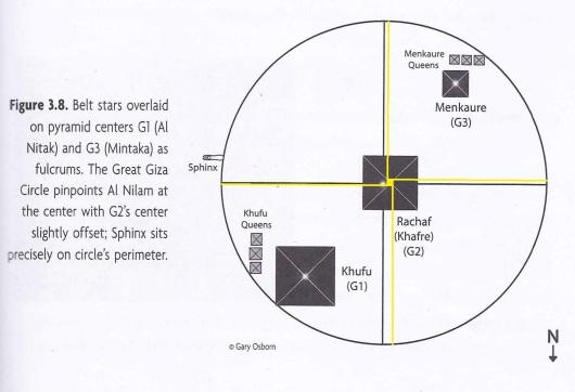 Giza Plateau Gary Osborn OFFCENTRE Khafre1