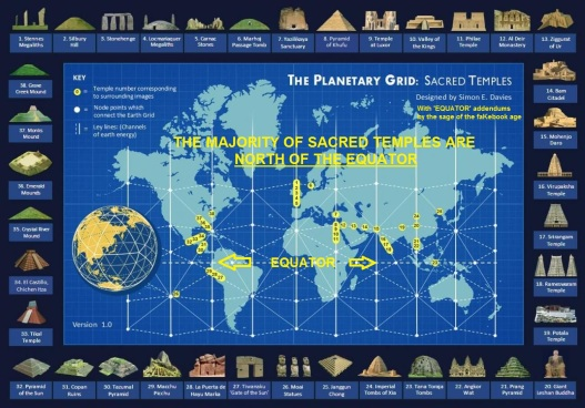 planetary grid sacred temples migrations
