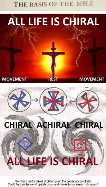 Christ crucified ALL LIFE IS CHIRAL and ACHIRAL basis of bible