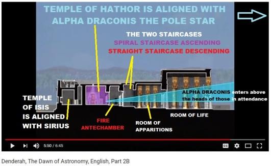 Dendera Dawn of Astronomy Dendera Hathor Sirius Pole Star Alpha Draconis alignments
