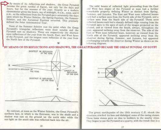 Great Pyramid Reflexions Shadows Great Sundial E. Raymond Capt. SHOSTIK crucified vs orant