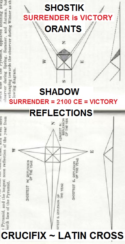 Great Pyramid Reflexions Shadows Great Sundial E. Raymond Capt. SHOSTIK crucified vs orants cropped Surrender IS Victory