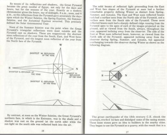 Great Pyramid Reflexions Shadows Great Sundial E. Raymond Capt. SHOSTIK crucified vs orants