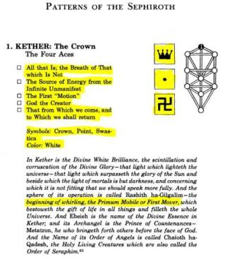 Kether Crown Swastika