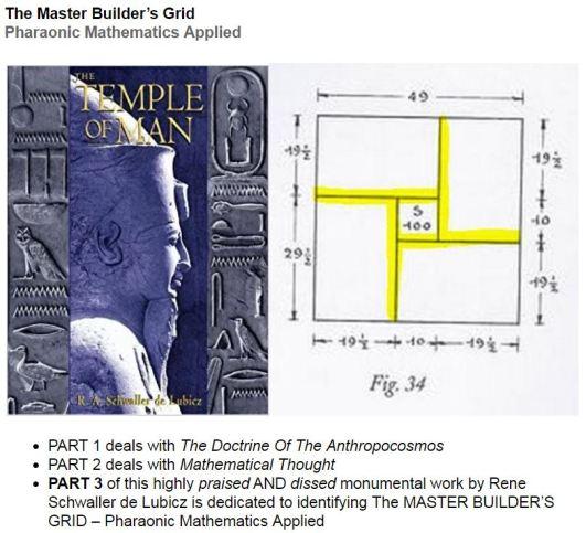 MBG Rene Schwaller Temple of Man