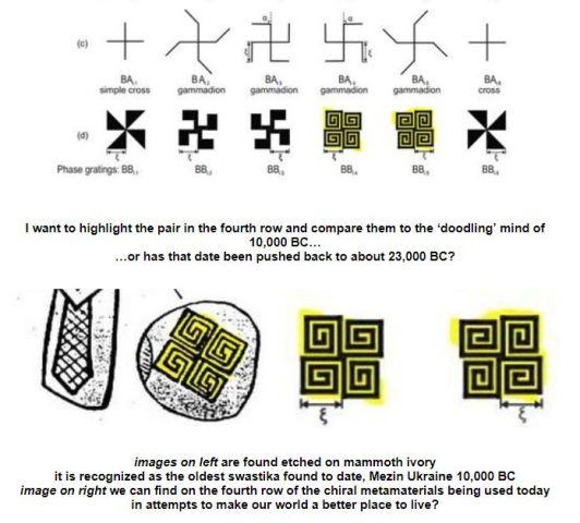 Mezine Chiral Metamaterial Swastika 12,000 years old