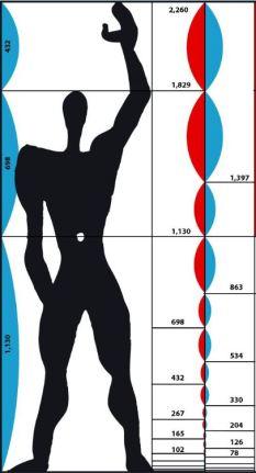 Modular Man shostik cropped Le Corbusier 1397 level of heart