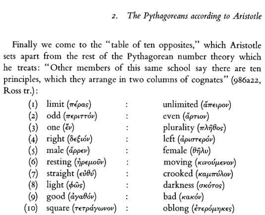 Pythagoras according to Aristotle Table of Opposites Walter Burkert