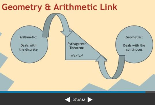 Pythagoras SLIDESHSHARE mediator or bridge between Geometry Arithmatic slide 37