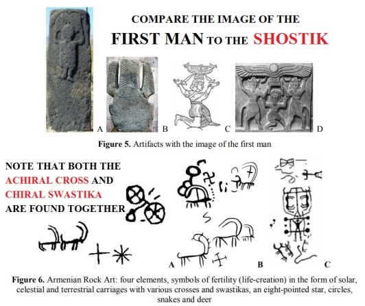 ShoStik SwaStik metaphysics of Armenian Rock Art with comments