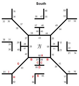 Liubo Divination Diagram T L V