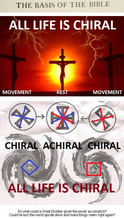 This image has an empty alt attribute; its file name is christ-crucified-all-life-is-chiral-and-achiral-basis-of-bible.jpg